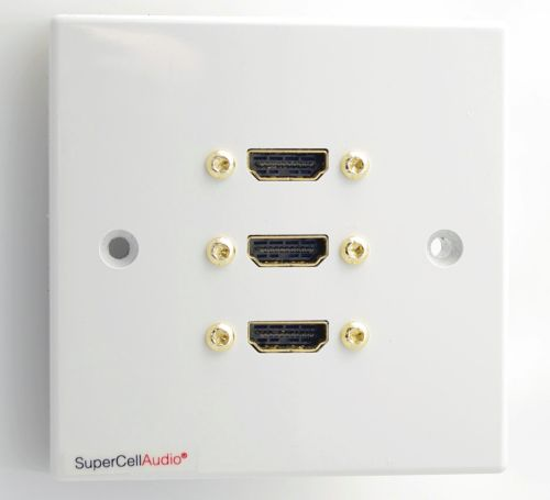 Triple HDMI wall plate