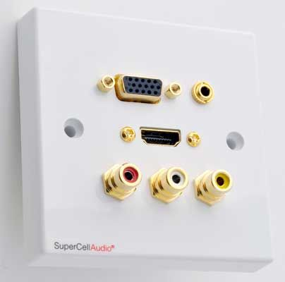 HDMI Audio Video wall plate