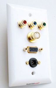 Audio Video Wall Plate