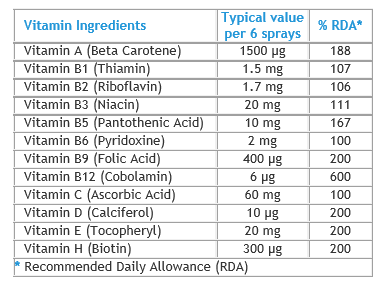 Cellfood Multivitamins Ingredients