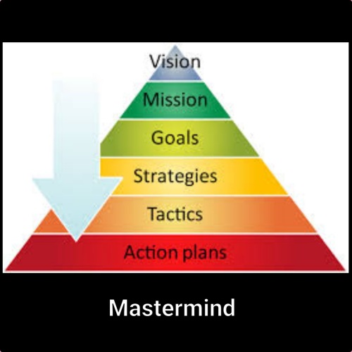 Vision, Goals and Strategy Mastermind