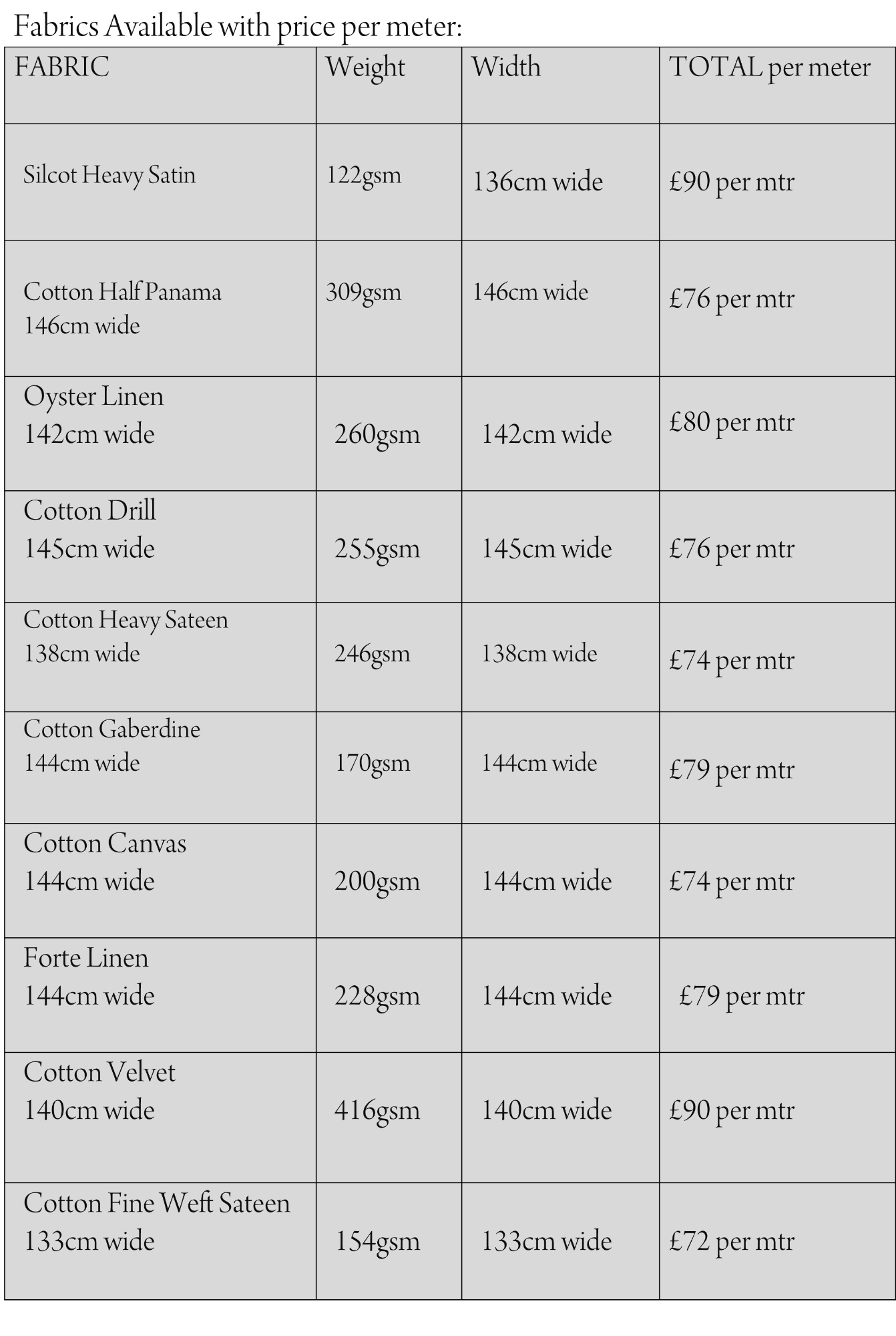 Bird Fabric Price List