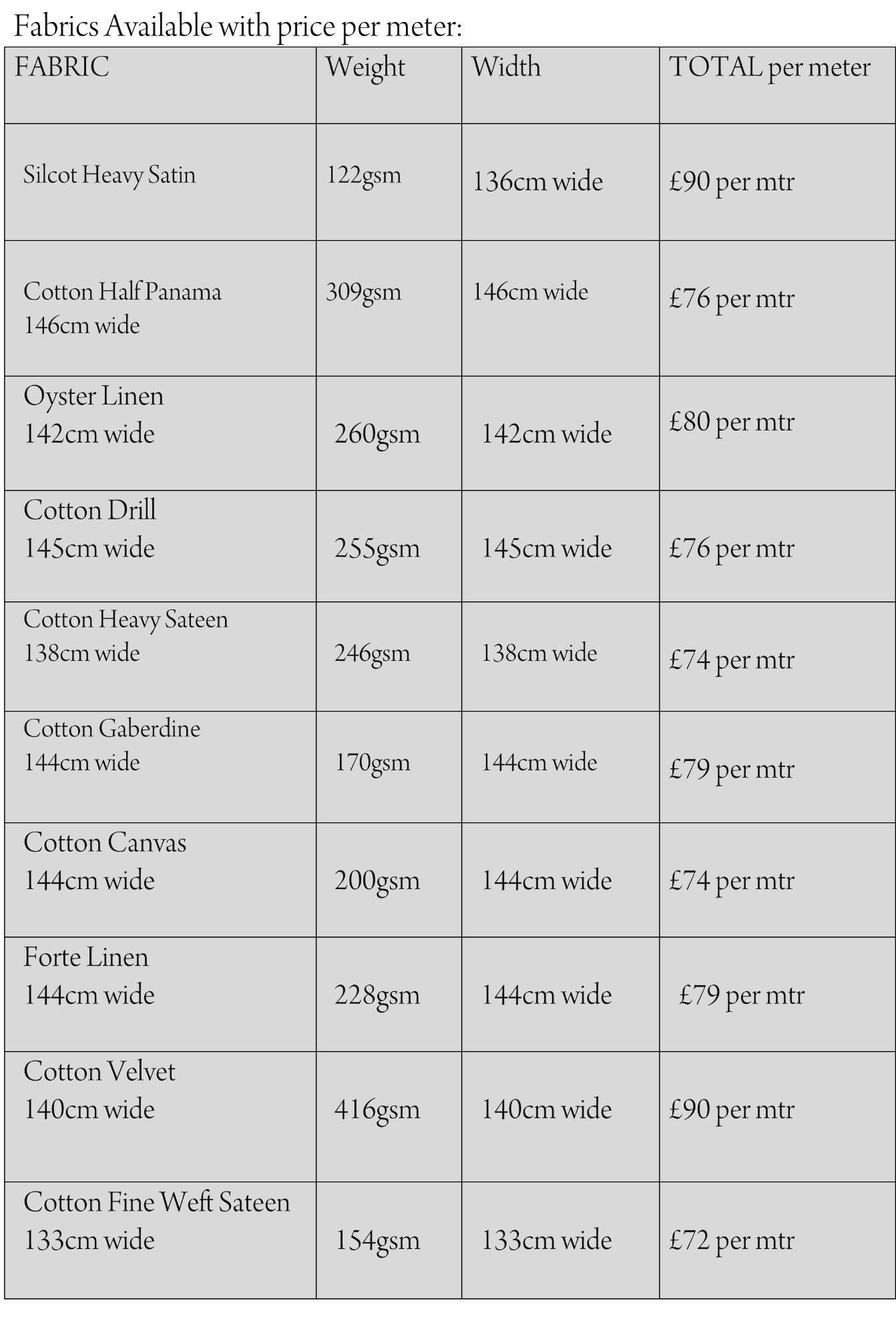 fabric price list