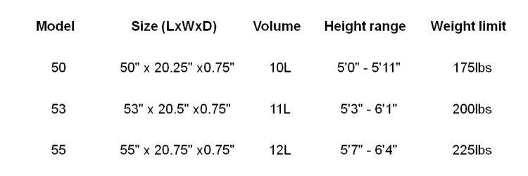 Hammerhead sizes