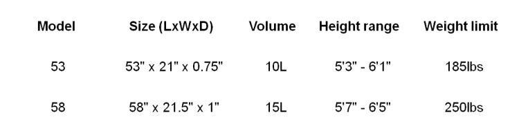 Model X sizes