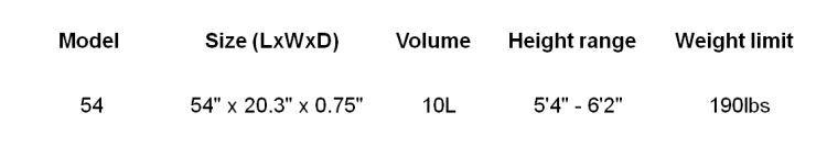 Prop sizes