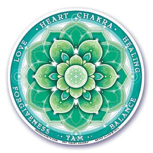 Window Sticker - 4th Chakra - Heart