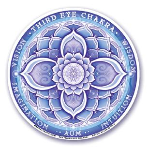 Window Sticker - 6th Chakra - Third Eye