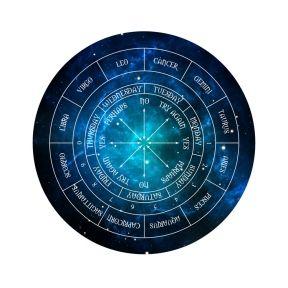 Pendulum Cloth - Astrology
