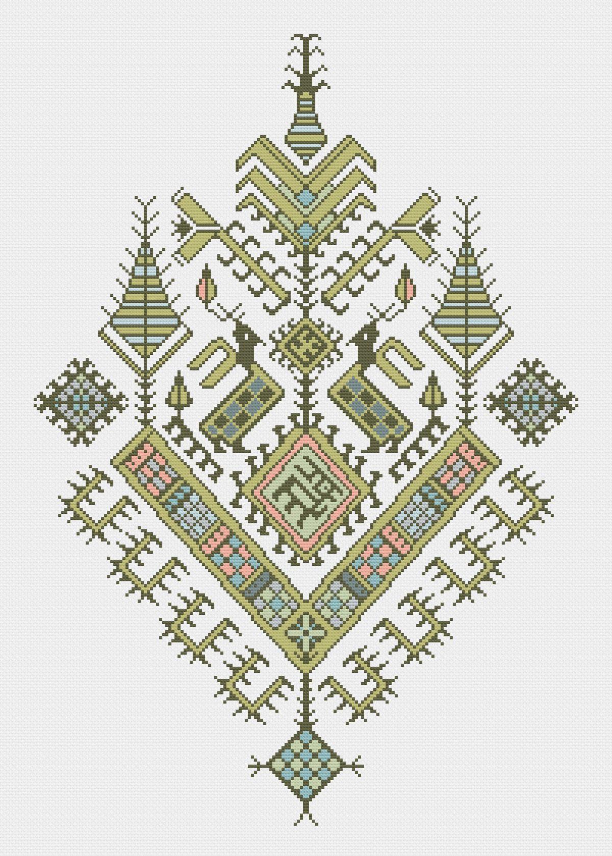 Historiana Cross Stitch Greek Folk Pattern