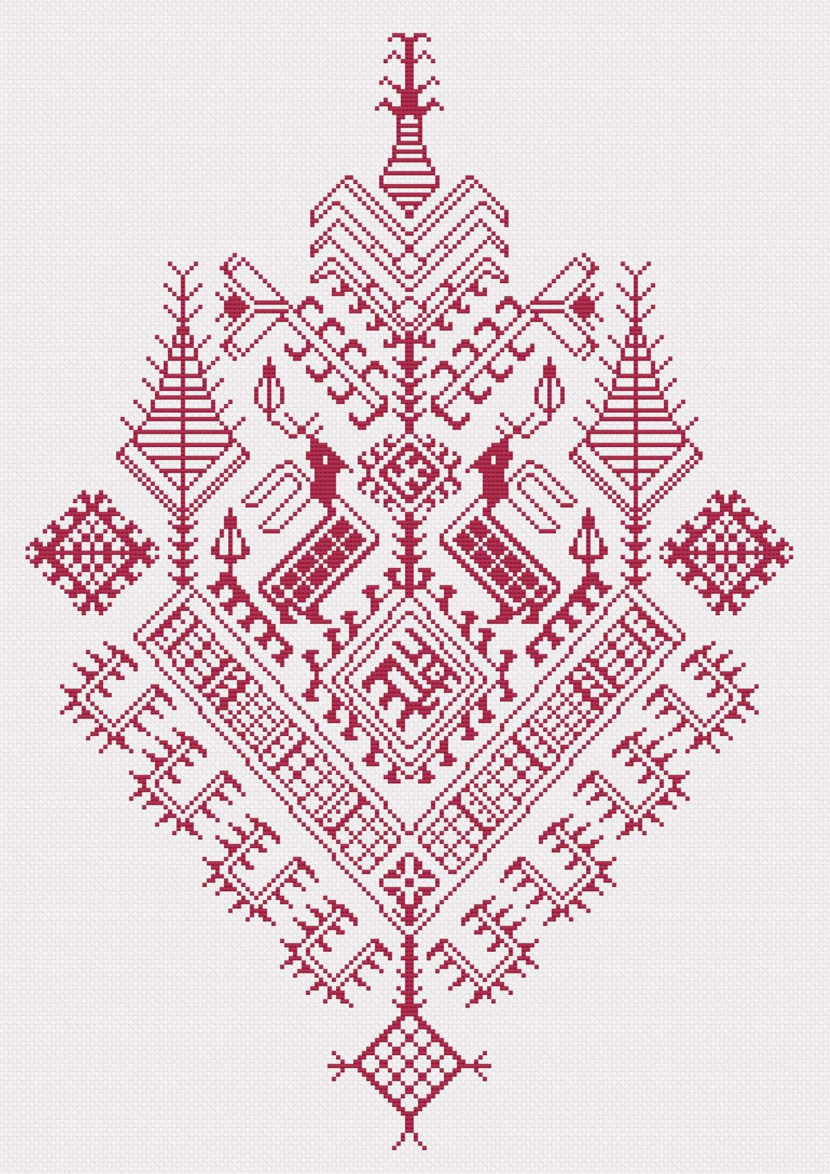 Historiana Cross Stitch Greek Folk Pattern