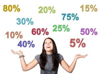 Sales percentages