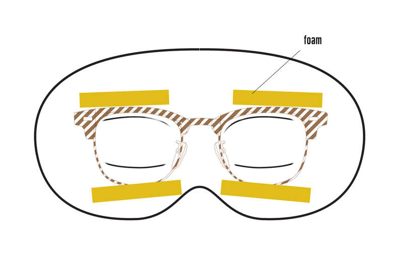 Template showing how to attach pieces of foam to its inside so it sits away from your face leaving room for your glasses