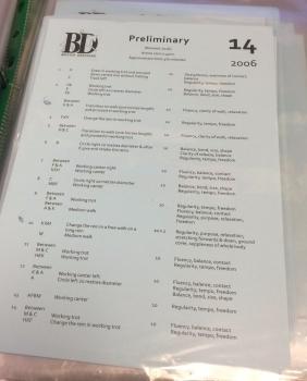 British Dressage Test Paper A5