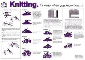 Learn to Knit Leaflet