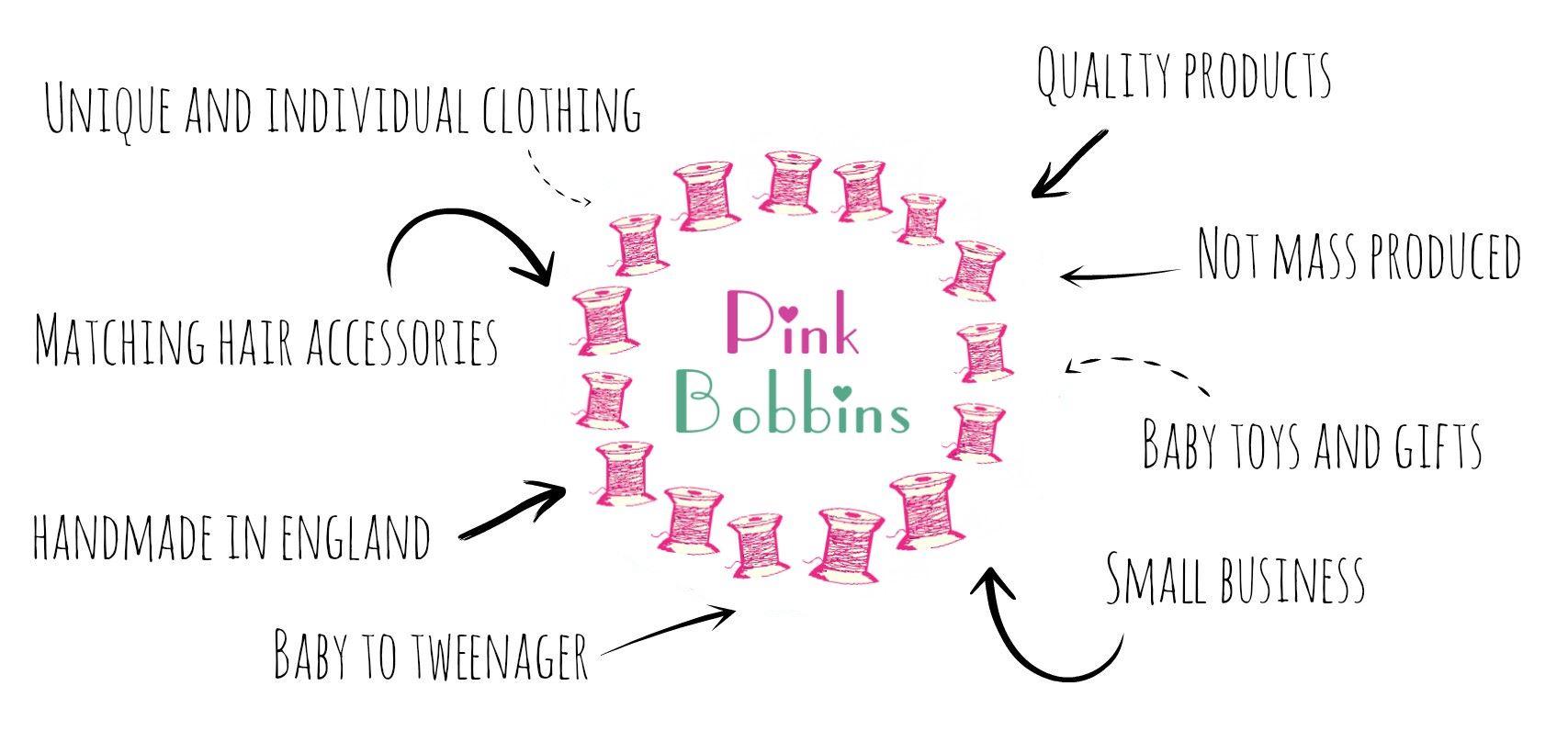 pinkbobbinsbannerwhoweare