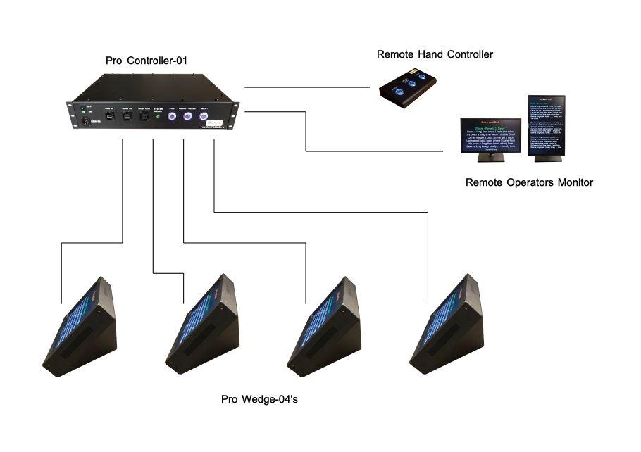 Pro Series Schematic