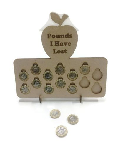 Personalised Weight Loss Tracker