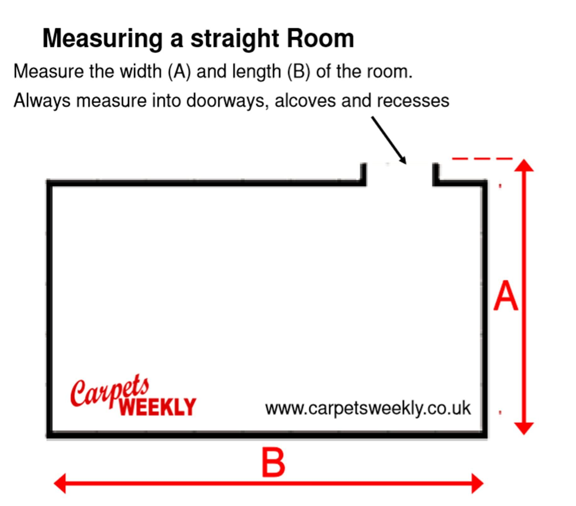 Measure a straight room for carpets and flooring. Carpets Weekly