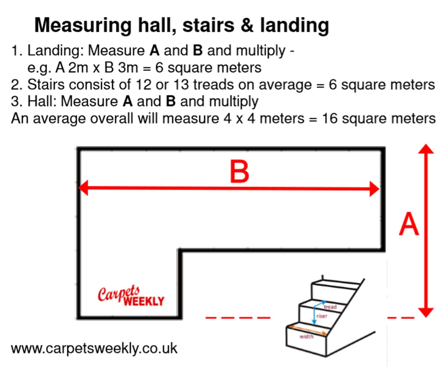 Measuring Hall, stairs and landing for carpet. Carpets Weekly