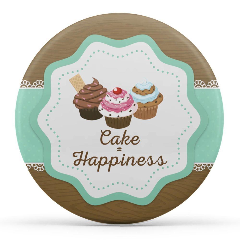 Cake = Happiness