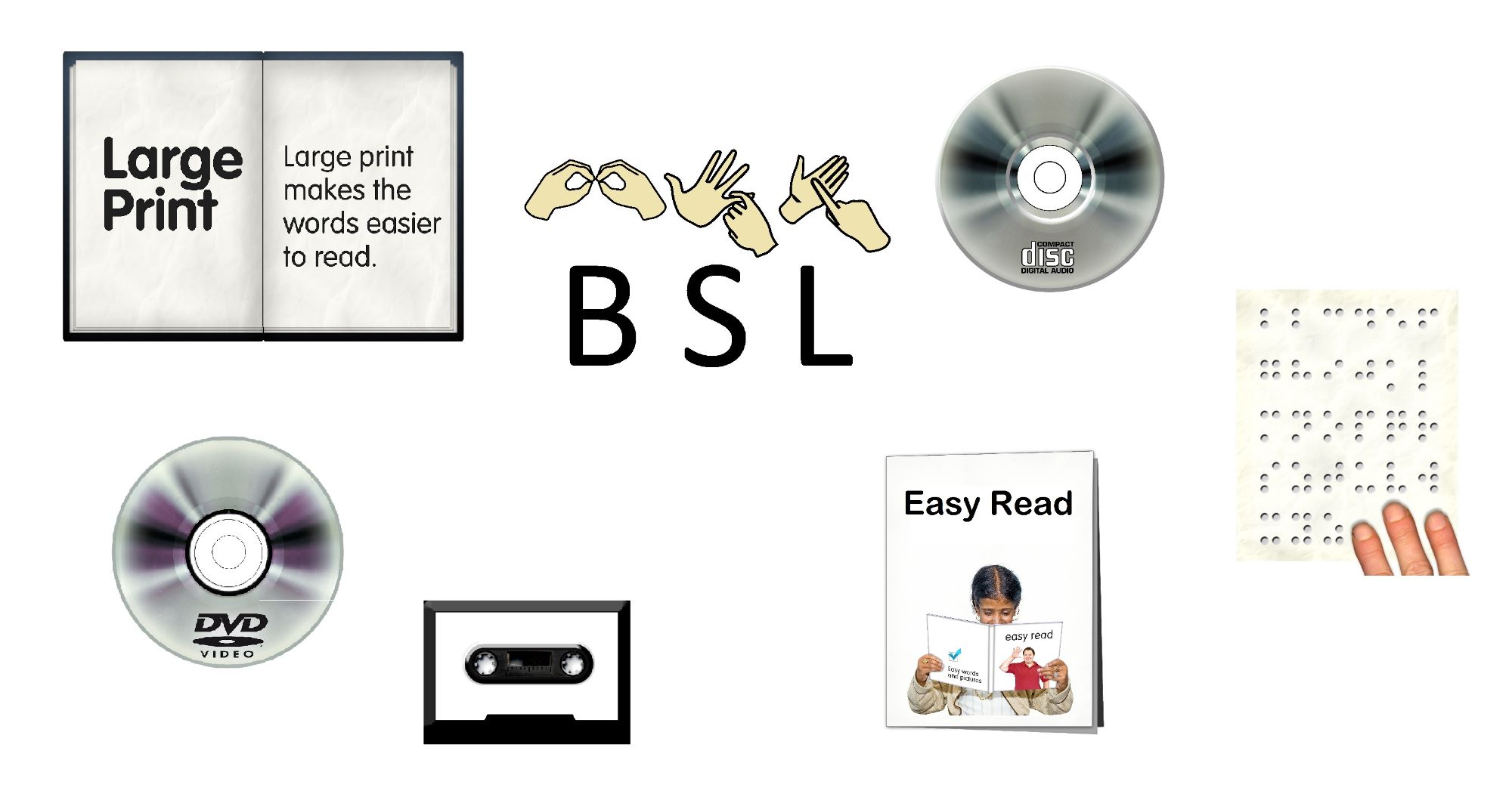 Picture shows some formats produced by Adept: Large Print, BSL, Audio-CD, DVD, Audio-cassette, Easy Read, Braille