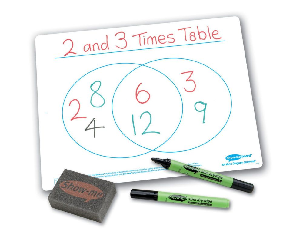 Show-Me A4 Double Sided Venn Diagram/Plain Drywipe Board Pack with Pens and