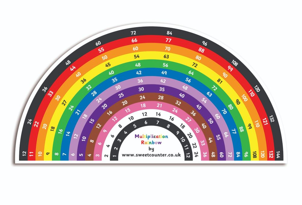 Sweet Counter - Large A3 Rainbow - Per Set