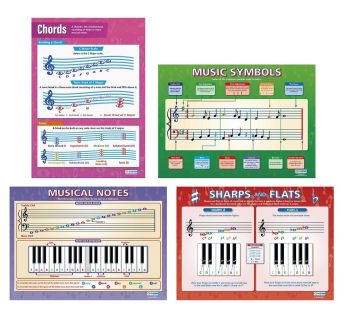 Music Theory Posters - 594 x 841mm - Pack of 4