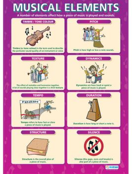 Musical Elements Poster - 594 x 841mm - Each