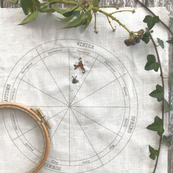 'Phenology Wheel' Pre-Printed Cotton Linen Fabric
