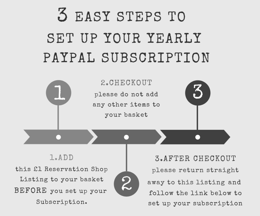 Listing Paypal Subscription 3 Steps Set Up