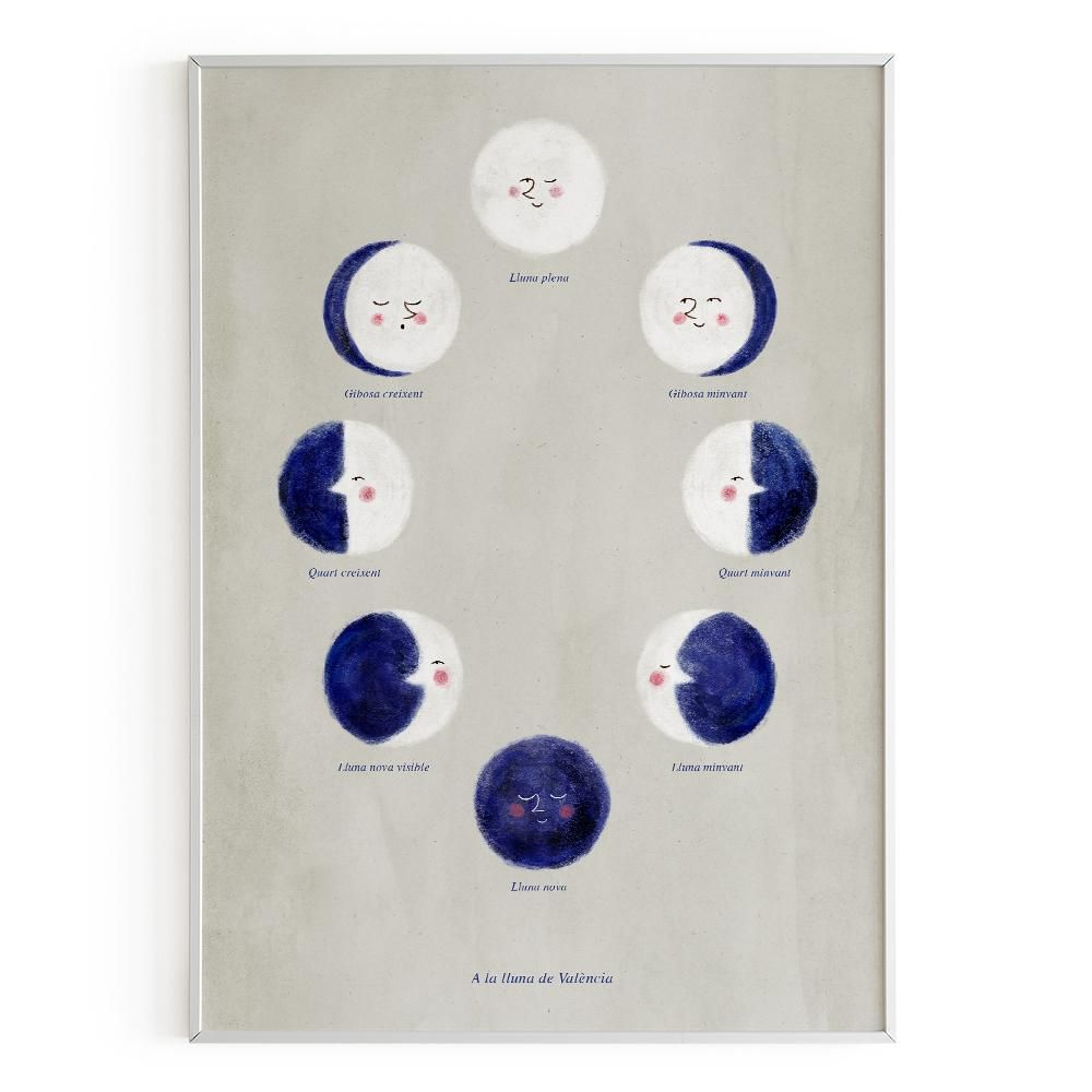 La Postalera: Moon Phases Poster -  A4 size