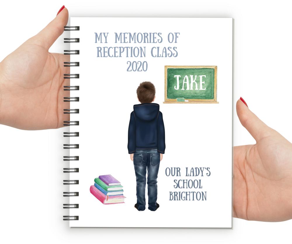 Memories of Reception Notebook