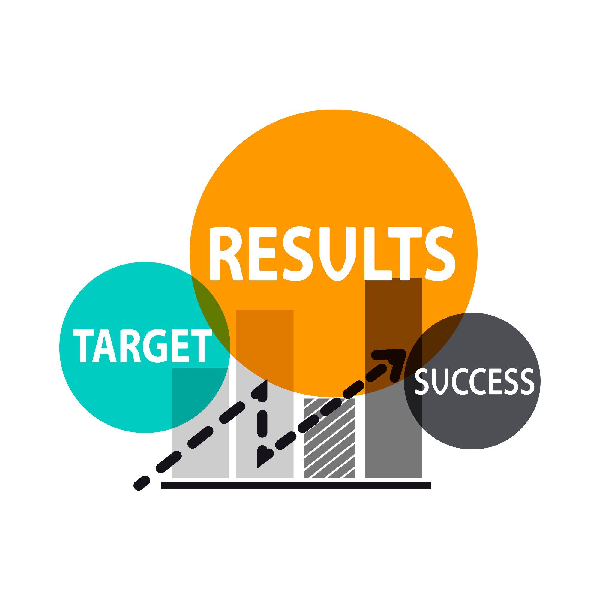 Sales strategy methodology