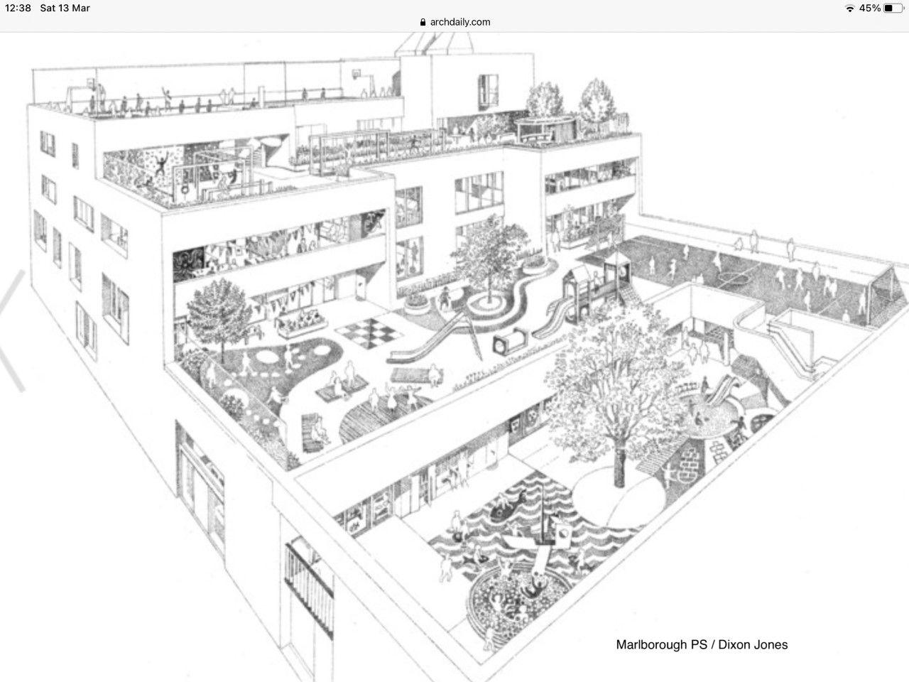 School alternative design - layers