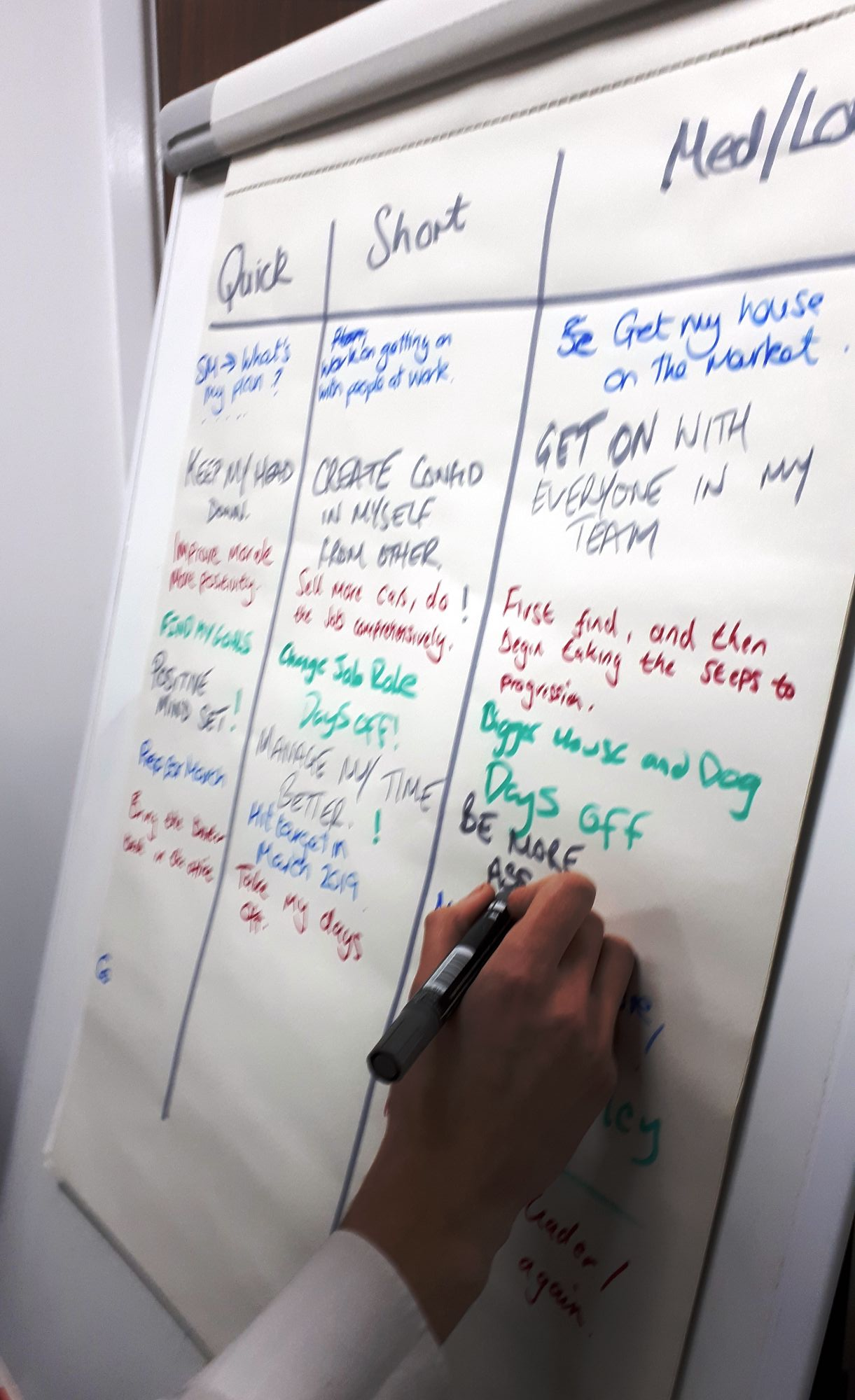 Close up of a white board with writing on it