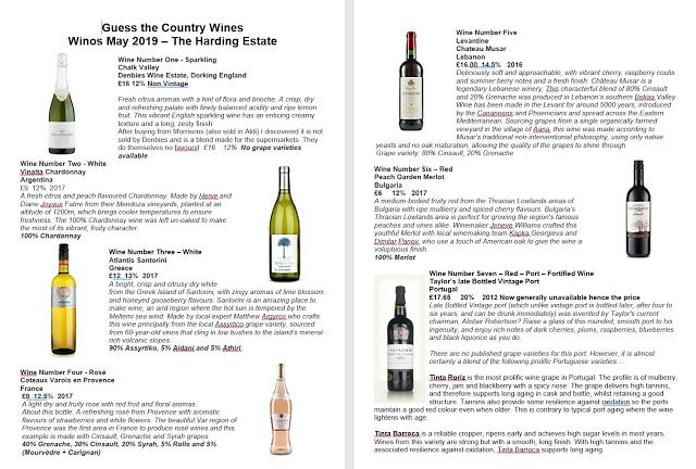 notes on wines