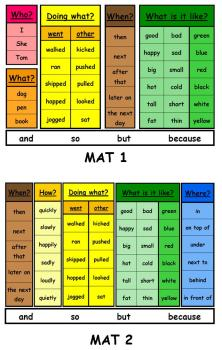 Literacy Word Vocabulary Mats