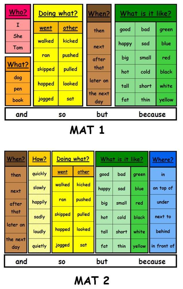Literacy Word Vocabulary Mats