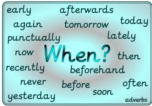 Adverb Resource Mats