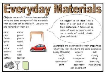 Everyday Materials Vocabulary Mat