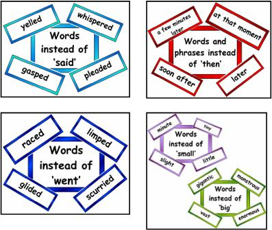 Synonyms Vocabulary Display Cards - BUMPER Pack.