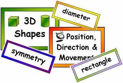 Maths Vocabulary - Shape and Space Vocabulary Cards