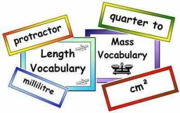 Maths Vocabulary - Measures Vocabulary Cards (Old Curriculum)