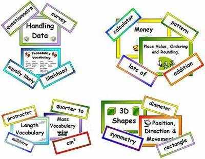 Maths Vocabulary Cards - BUMPER Pack