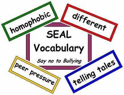 SEAL Vocabulary - Say no to Bullying
