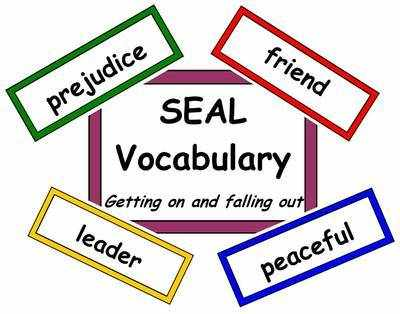 SEAL Vocabulary - Getting on and Falling out