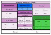 Character Description Word Vocabulary Mats