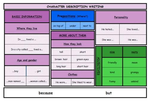 Character Description Word Vocabulary Mats